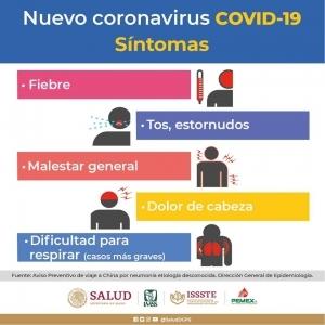 Síntomas COVID19